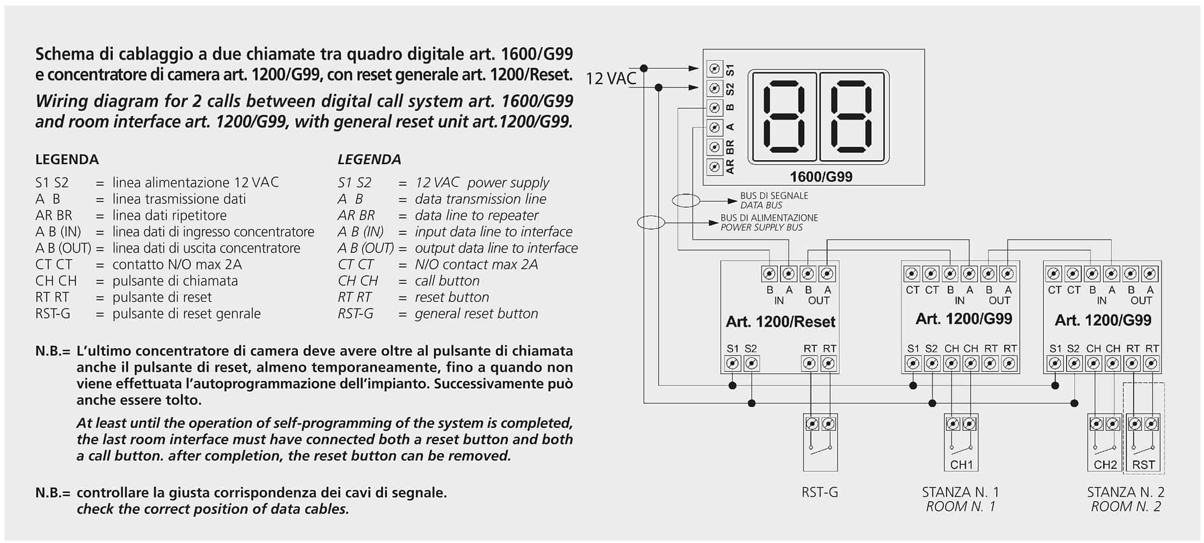 Digital G99 Feb Elettrica Ct Cabinet Wiring Diagram For 2 Calls Between Call System 1600 Or Big And The Room Interface P N 1200 With General Reset Unit