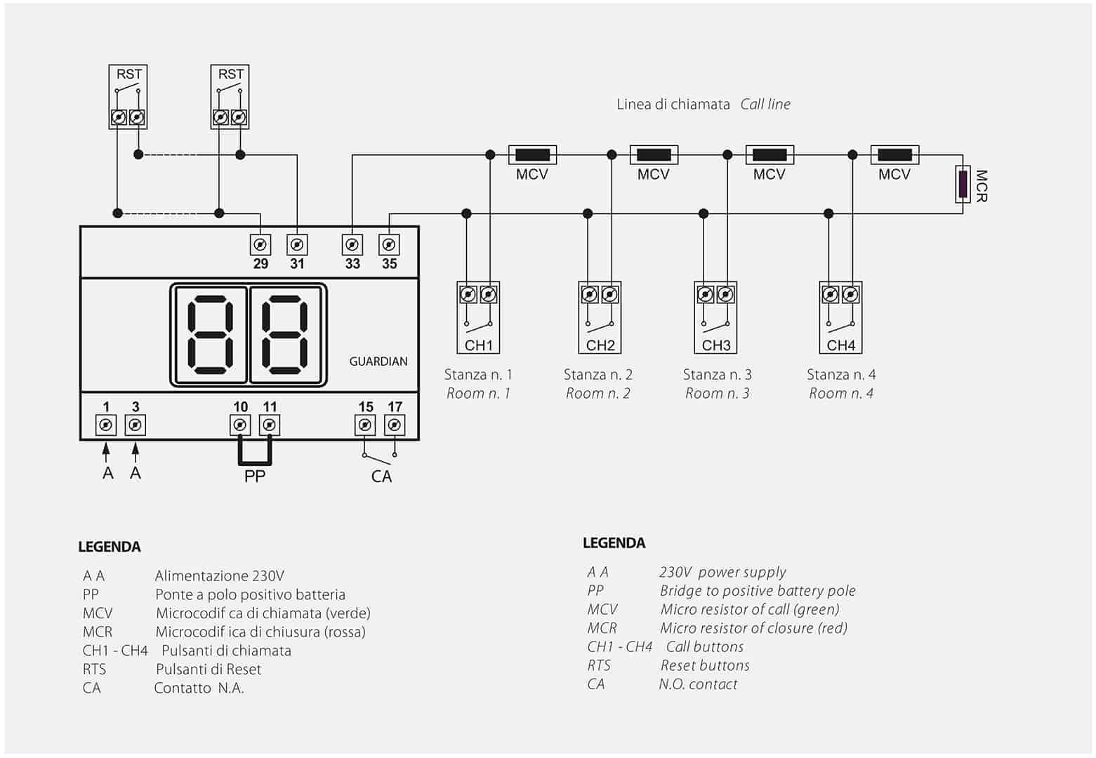 Schema Di Cablaggio : Schema di cablaggio a chiamate per quadro digitale g