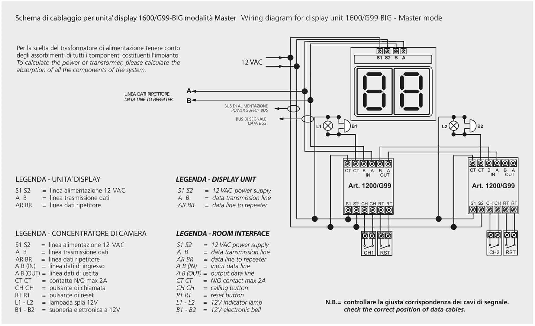 Schema Cablaggio Usb : Schema di cablaggio per unita display g big modalita master