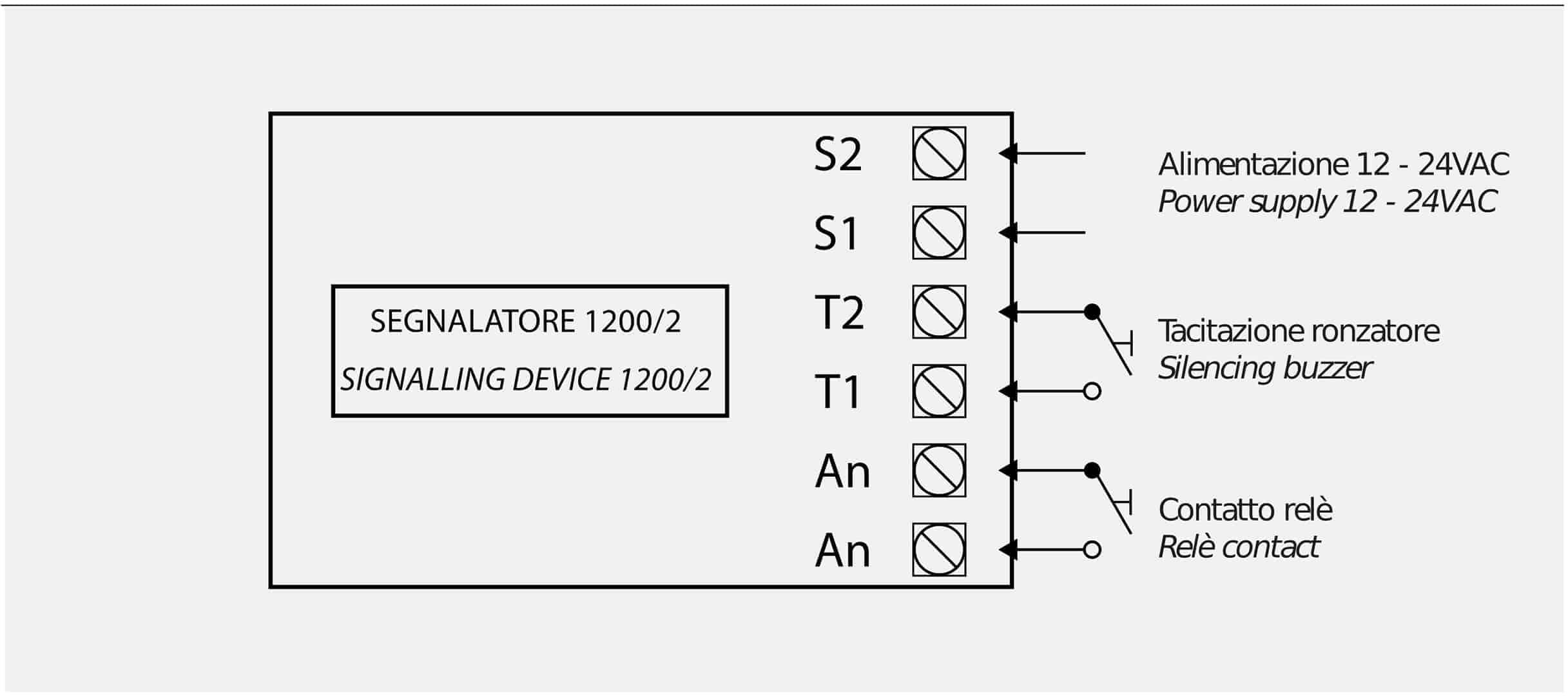 Schema Elettrico Relè : Elettrici ed elettronici di icone schema elettrico i simboli i